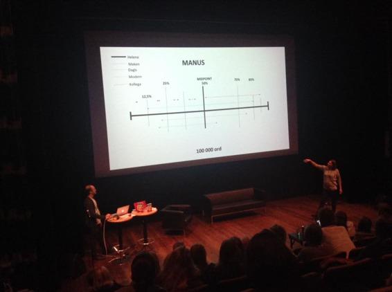 Jens Klitgaard till vänster som moderator och jag till höger som pratar  om manusstruktur