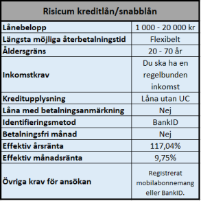 Risicum kreditlån utan UC
