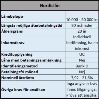 Nordiclån med extra lång återbetalningstid