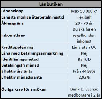 Kontokredit utan UC för pensionärer