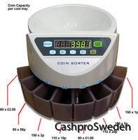 Coin-Counter-and-Sorter.jpg_200x200
