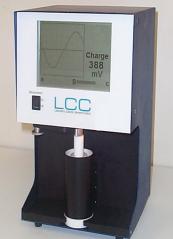För mätning av an-/katjonbehov