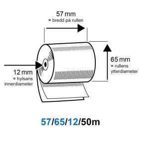 Kassarulle (60st) 57/65/12/50meter - Thermorulle