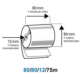 Kassarulle (30st) 80/80/12/75meter - Thermorulle