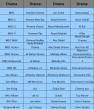 IPTV box med mängder av utlänska kanaler utan abonnemang