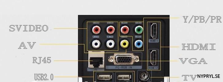 Projektor android bak