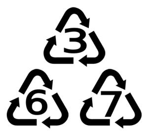 Återvinningssymboler som har en bokstav i mitten, hjälper dig hålla koll på vilken typ av plast det är i.