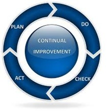 Verksamhetsutveckling. Våra verksamhetsutvecklare och konsulter på SB Development har bred internationell erfarenhet inom verksamhetsutveckling.