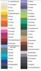 Designa din pad - 7 Färg på kantand