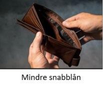 Mindre snabblån för snabba pengar i kassan