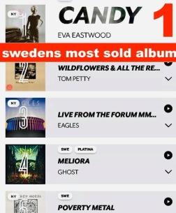 svenska albumlistan okt 2020