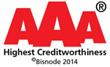 AAA kreditvärderingssystemet
