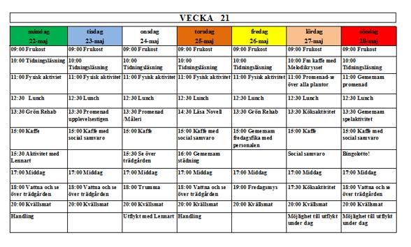 Villa Arelid Nyheter Veckoplanering V.21