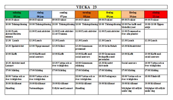 Villa Arelid Nyheter Veckoplanering V.23