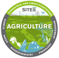 Go to page with more information about SITES research opportunities in agricultural landscapes.