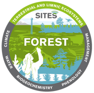 Go to page with more information about SITES research opportunities in forest landscapes