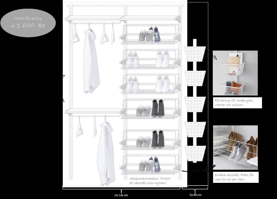 Organisera hallen med IKEA Algot