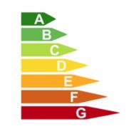 Energiberäkning, energideklaration