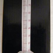Mätglas 100 och 250 ml