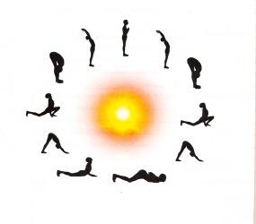 Surya namaskar - solhälsningen