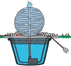Montering av vattensten
