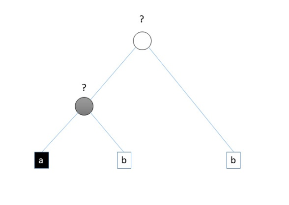 The principle of evolutionary reconstruction. Gains and losses are measured against a reference tree (lexical/hand-crafted), resulting is a probability of presence at ancestral nodes.