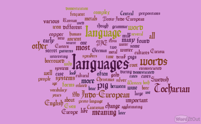 Wordcloud of texts from the blogposts of autumn 2018.