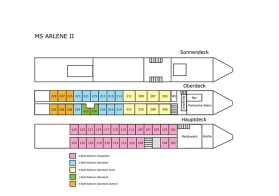 Däckplan Arlene II. (Klicka på bilden för större bild)