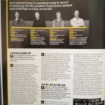 Expertpanelen Gymgrossisten Magazine