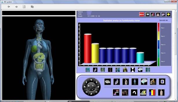 Hälsoanalys1