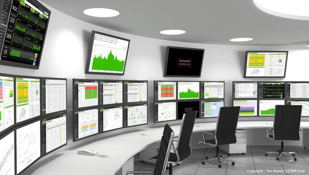 Så här ser det kanske ut i framtiden hos de smarta värmepumpsföretagen som jobbar aktivt med digitalisering.