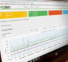 EasyServ letar själv efter avvikelser och ineffektiv drift, när detta sker får serviceteknikern larm direkt