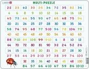 Pussel multiplikation