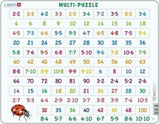 Pussel multiplikation -