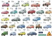 ABC tallriksunderlägg, bilar