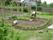 Trädgårdsintresse