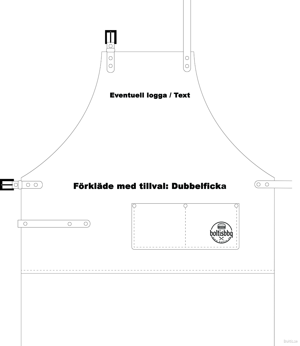 Boltisbbq layout