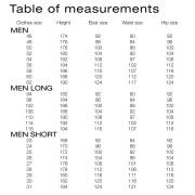 Måttabell män - jackor o byxor