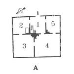planer 1730.-1880