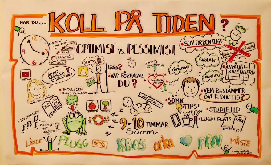 Ritad av Åsa Emås @tuschochkrita