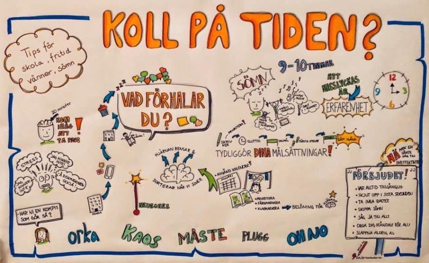 Ritade av Åsa Jensen Emås @tuschochkrita