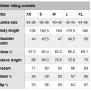 KARLSLUND helskodda ridoverall (Sista ex. i stl M)
