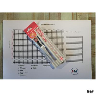 termometer-plus-papper (1)