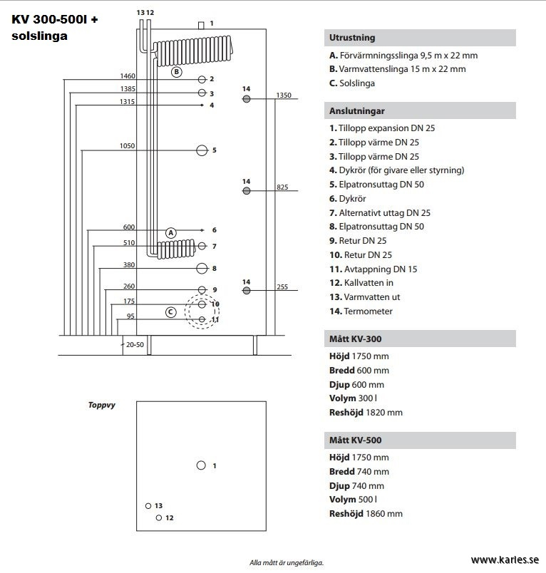 KV300_500_solslinga kopplingsschema