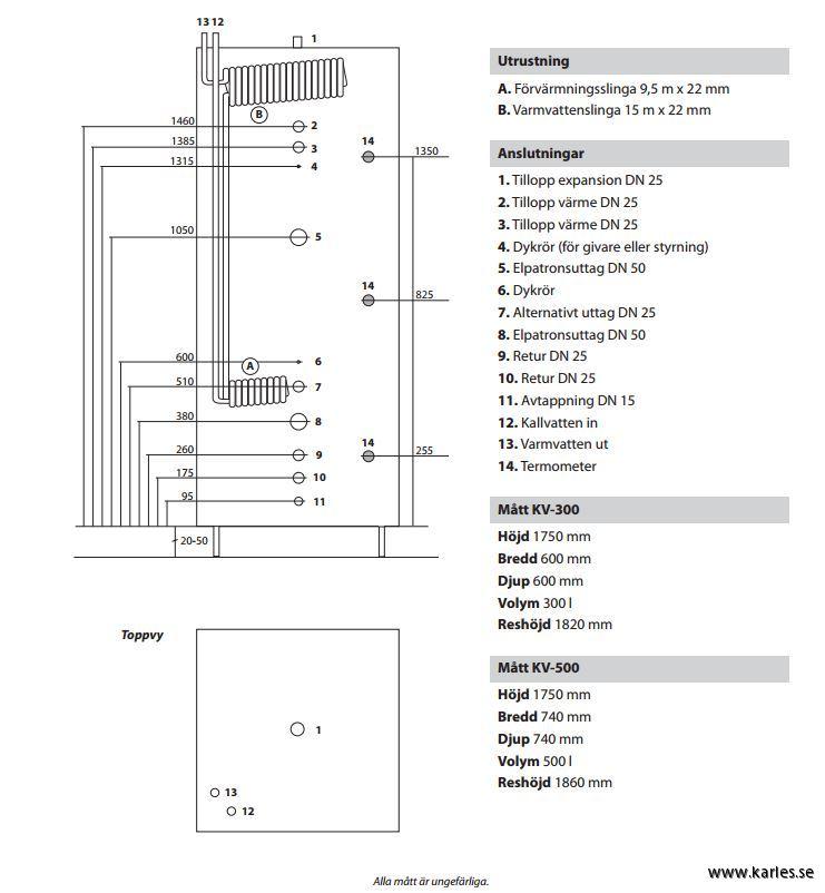 Kopplingsschema KV 300-500 l
