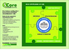 Figur över den digitala arbetsmiljöhandboken SCORE