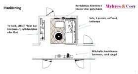 På planritningen i vår online, nätbaserade inredningshjälp ser du hur alla möbler och inredning ska placeras.