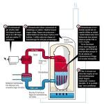 incident vid kärnkraftsverk