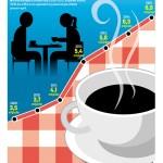 Cafébesök