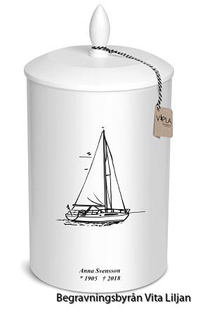 Symboler 360V  båt